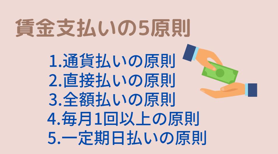 給料の締め日・支払日|いつにすればいいか?関連する法律は?の画像2