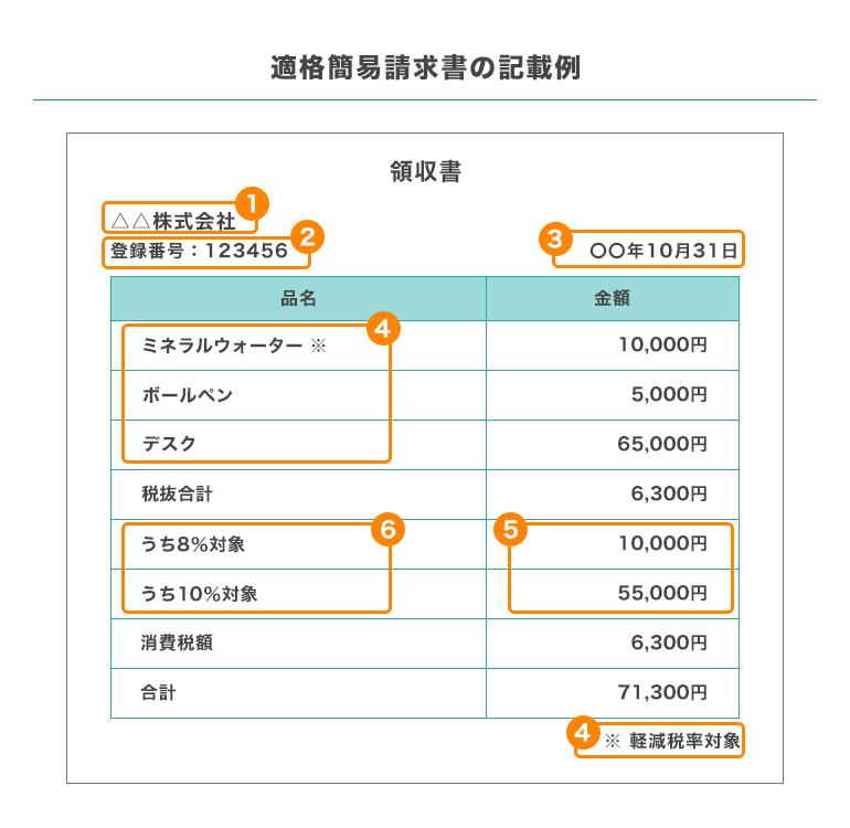 適格簡易請求書の記載例_01