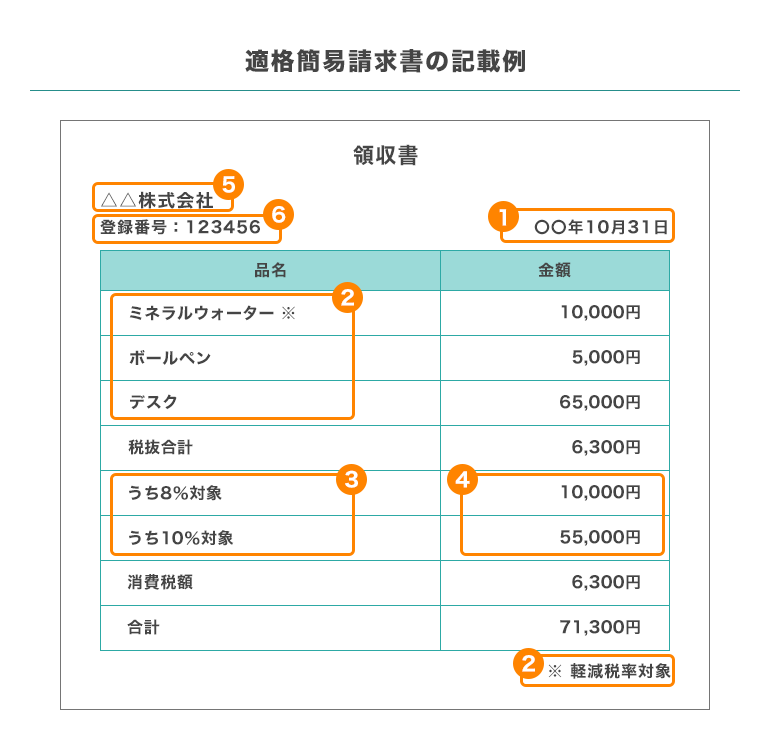 適格簡易請求書の記載例_02